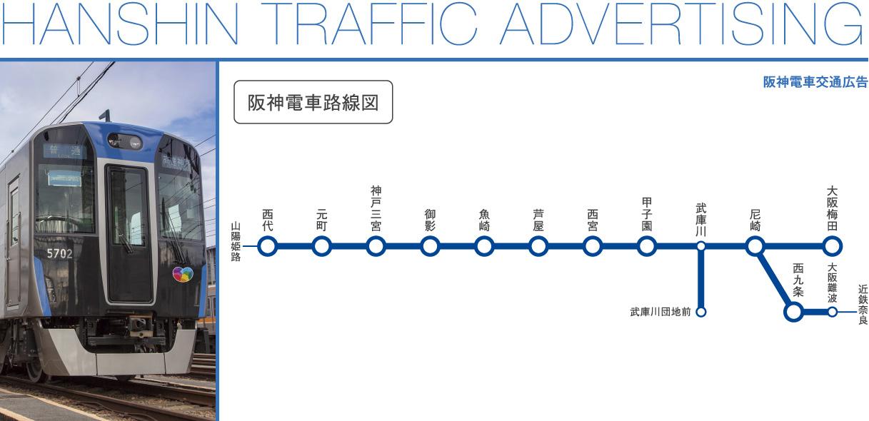阪神電車・阪神バス 交通広告